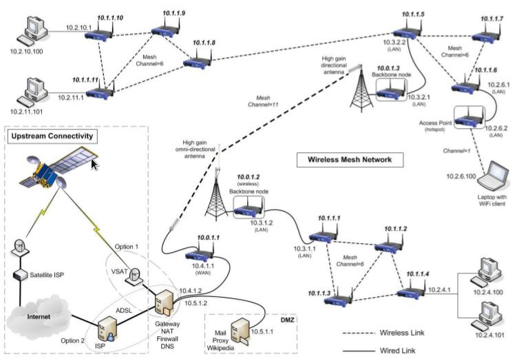 bailux   ponto de comunica u00e7 u00e3o entre campos distintos   u2013 bailux